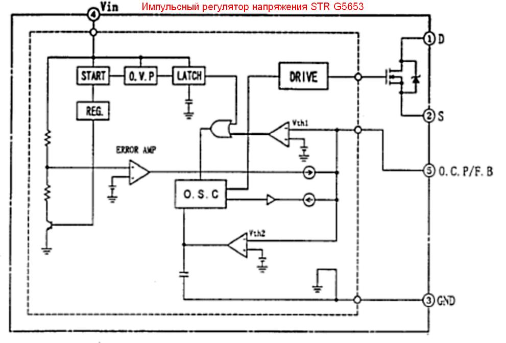 Импульсный регулятор напряжения STR G5653 [TO-220F-5]