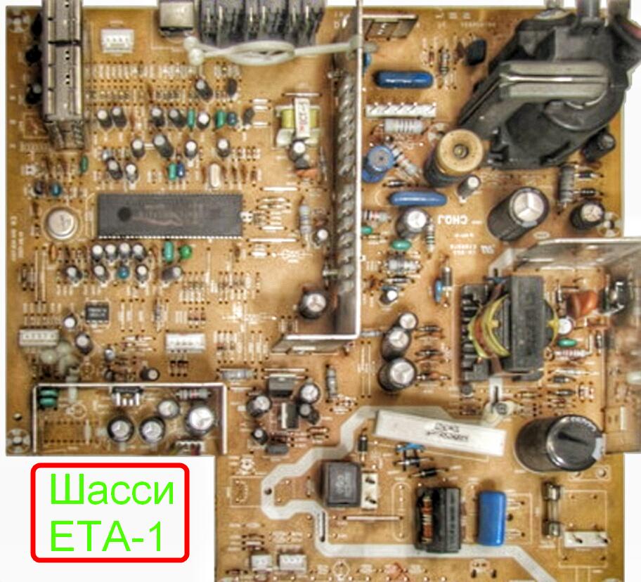 Шасси ETA-1-01